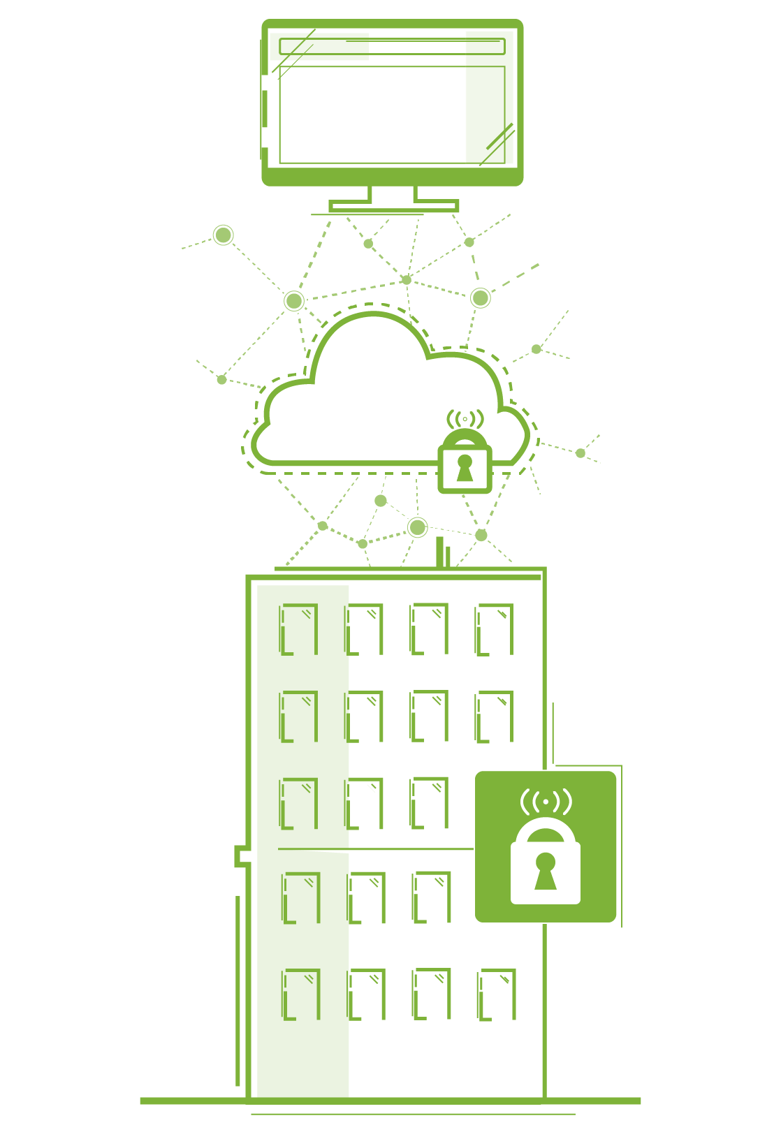 Trådløs adgangskontrol til etageejendomme og boligforeninger