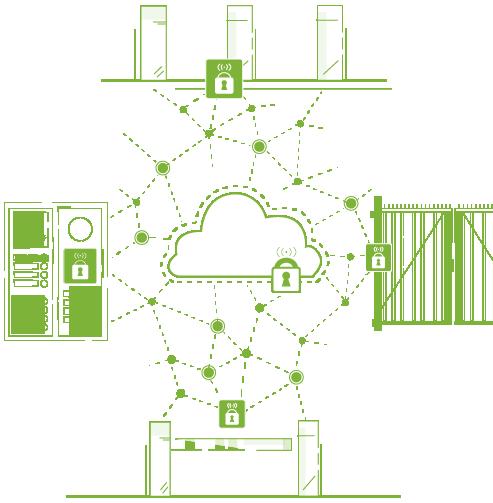 Access Technology cloudbaserede løsninger